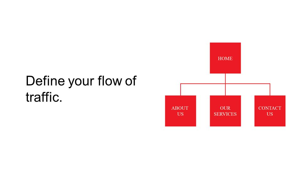 Define your flow of traffic.