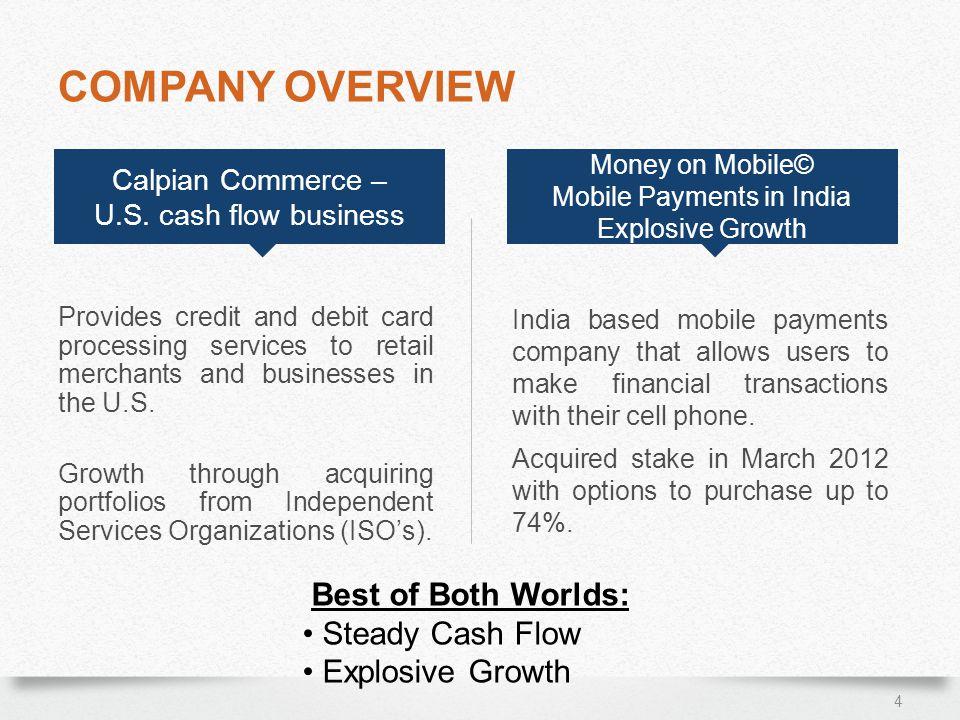 Each Market Has Its Own Payment Backbone 25 NameCountryUsersAnnual Volume AlipayChina700+ million.