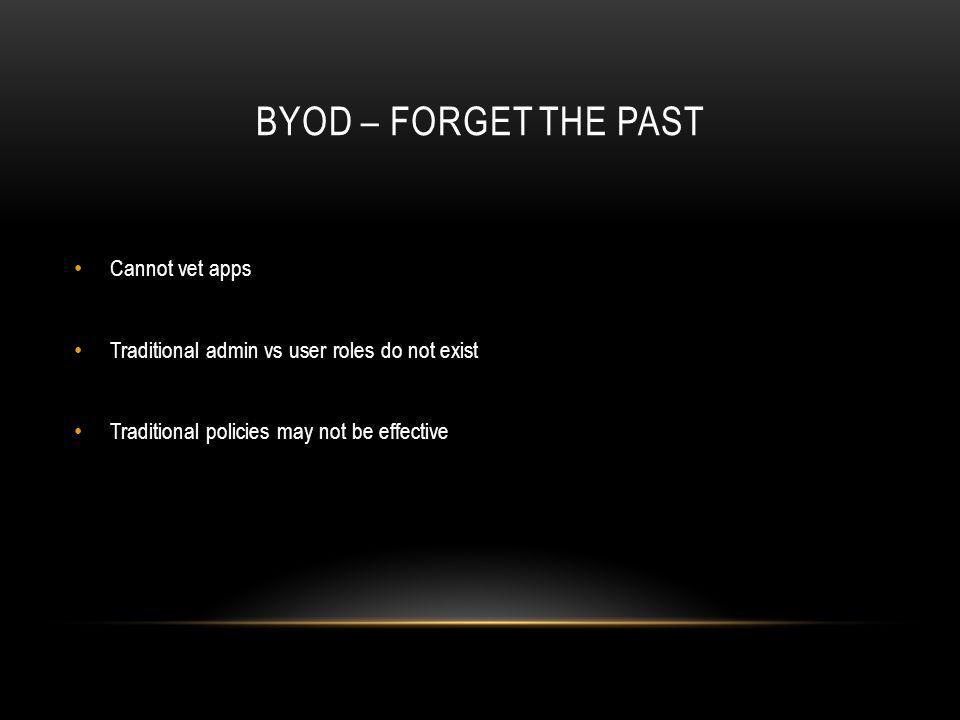 BYOD – FORGET THE PAST Cannot vet apps Traditional admin vs user roles do not exist Traditional policies may not be effective