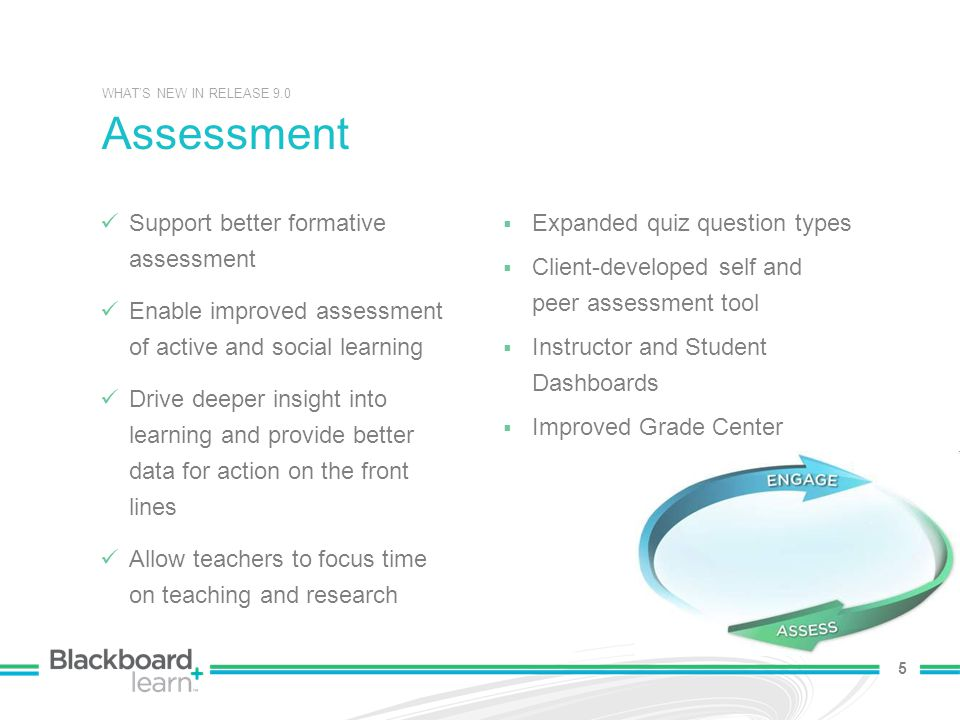 5 Expanded quiz question types Client-developed self and peer assessment tool Instructor and Student Dashboards Improved Grade Center Assessment WHATS NEW IN RELEASE 9.0 Support better formative assessment Enable improved assessment of active and social learning Drive deeper insight into learning and provide better data for action on the front lines Allow teachers to focus time on teaching and research