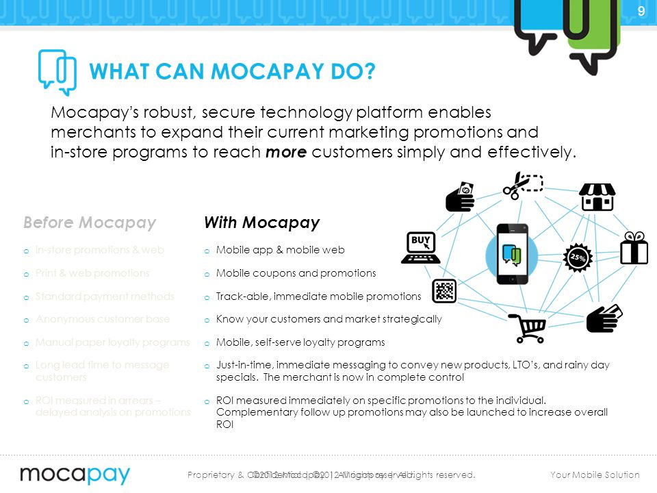 Your Mobile Solution©2012 Mocapay | All rights reserved.