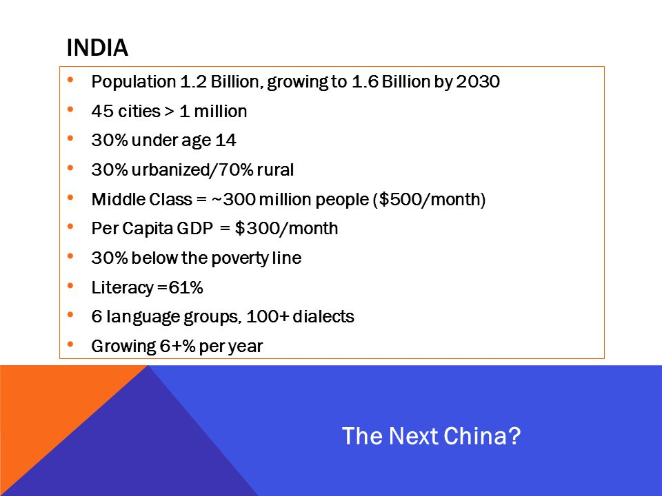 INDIA Population 1.2 Billion, growing to 1.6 Billion by 2030 45 cities > 1 million 30% under age 14 30% urbanized/70% rural Middle Class = ~300 million people ($500/month) Per Capita GDP = $300/month 30% below the poverty line Literacy =61% 6 language groups, 100+ dialects Growing 6+% per year The Next China