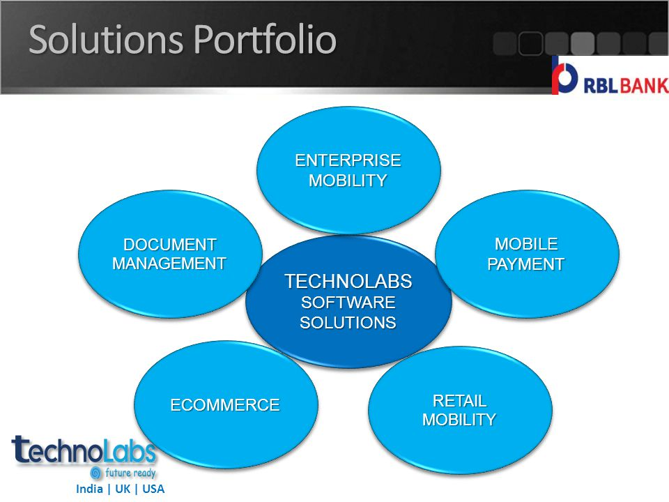 India | UK | USA Solutions Portfolio TECHNOLABS SOFTWARE SOLUTIONS RETAIL MOBILITY DOCUMENT MANAGEMENT ENTERPRISE MOBILITY MOBILE PAYMENT ECOMMERCEECOMMERCE