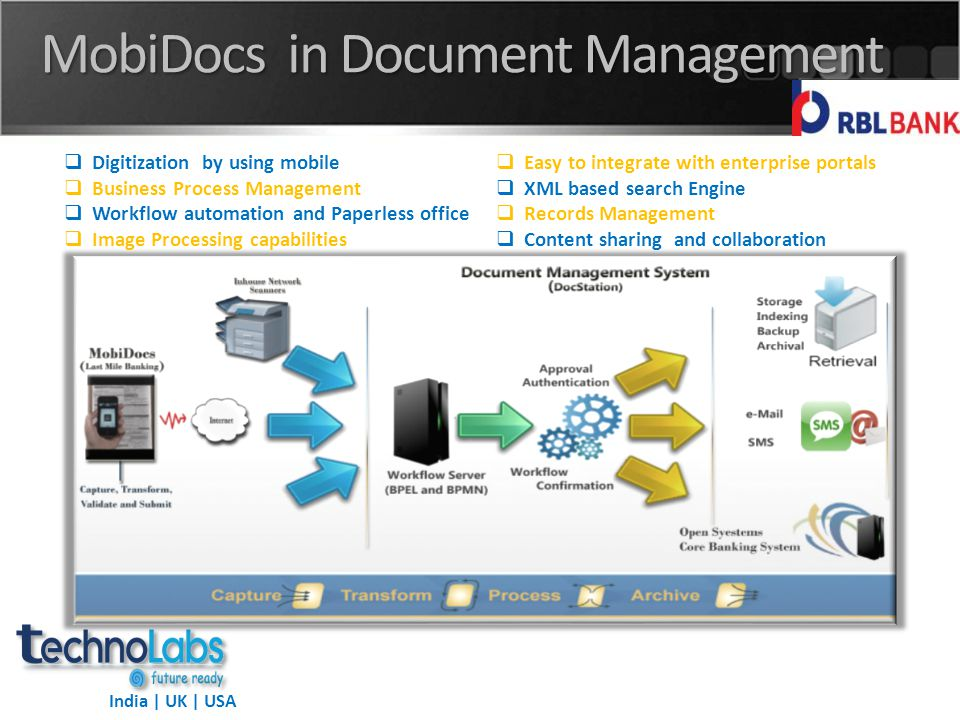 India | UK | USA MobiDocs in Document Management Digitization by using mobile Business Process Management Workflow automation and Paperless office Image Processing capabilities Easy to integrate with enterprise portals XML based search Engine Records Management Content sharing and collaboration