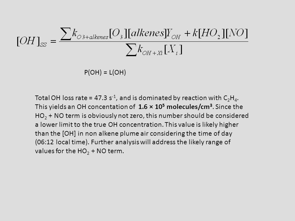 P(OH) = L(OH) Total OH loss rate = 47.3 s -1, and is dominated by reaction with C 2 H 4. This yields an OH concentation of 1.6 × 10 5 molecules/cm 3.