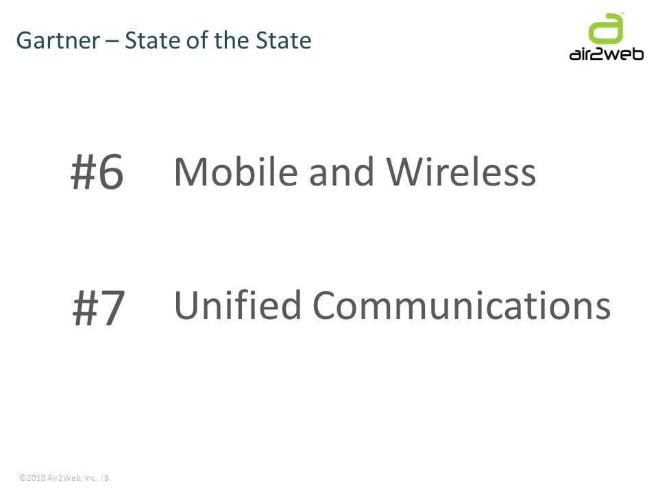 ©2010 Air2Web, Inc. |3 Gartner – State of the State #6 #7 Mobile and Wireless Unified Communications
