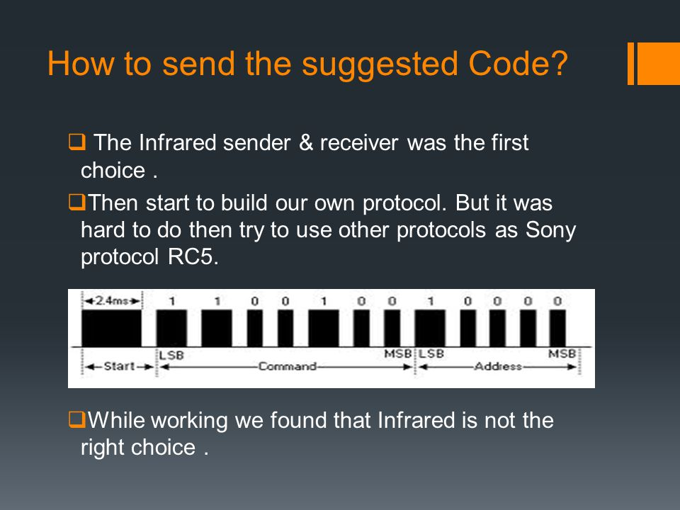 How to send the suggested Code. The Infrared sender & receiver was the first choice.