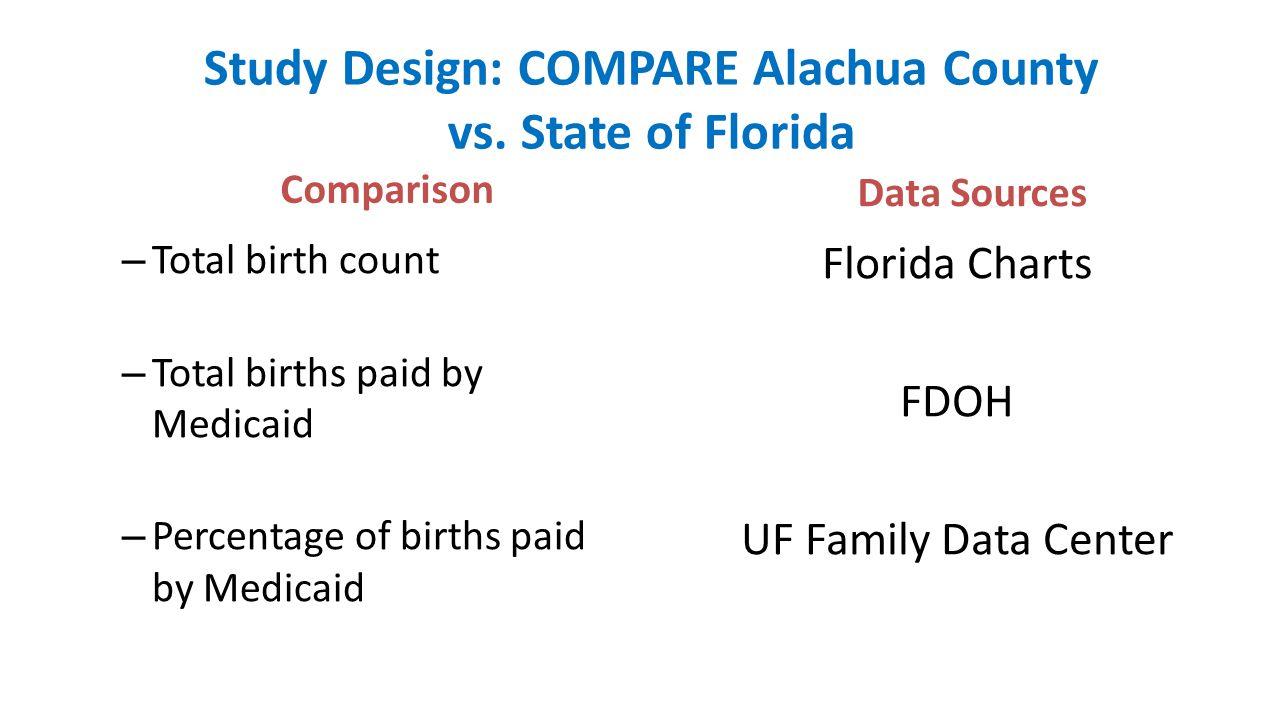 Study Design: COMPARE Alachua County vs.