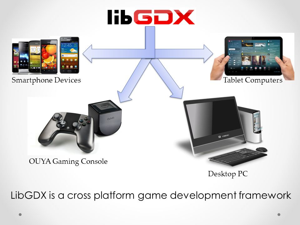 LibGDX is a cross platform game development framework Smartphone Devices Tablet Computers OUYA Gaming Console Desktop PC