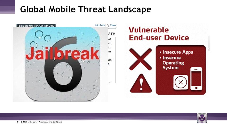 5 | © 2012 V-Key.com – Proprietary and Confidential Global Mobile Threat Landscape