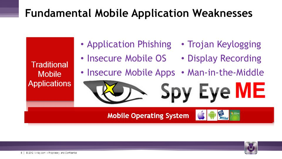 6 | © 2012 V-Key.com – Proprietary and Confidential Fundamental Mobile Application Weaknesses Application Phishing Insecure Mobile OS Insecure Mobile Apps Trojan Keylogging Display Recording Man-in-the-Middle Mobile Operating System Traditional Mobile Applications