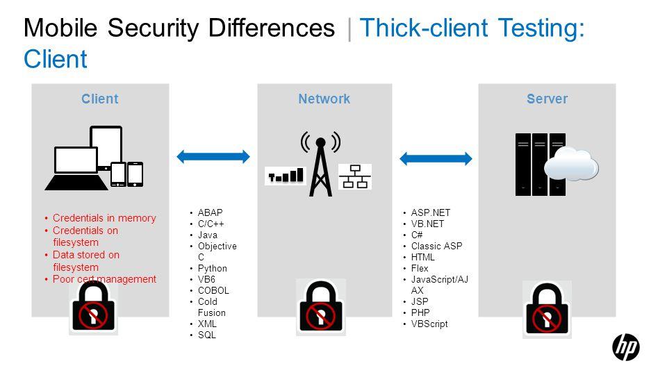 Mobile Security Differences | Thick-client Testing: Client Client Server Network ABAP C/C++ Java Objective C Python VB6 COBOL Cold Fusion XML SQL ASP.