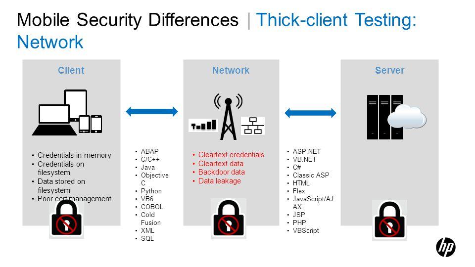 Mobile Security Differences | Thick-client Testing: Network Client Server Network ABAP C/C++ Java Objective C Python VB6 COBOL Cold Fusion XML SQL ASP