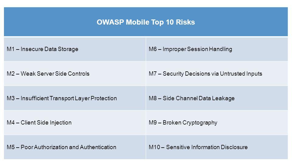 OWASP Mobile Top 10 Risks M1 – Insecure Data StorageM6 – Improper Session Handling M2 – Weak Server Side ControlsM7 – Security Decisions via Untrusted