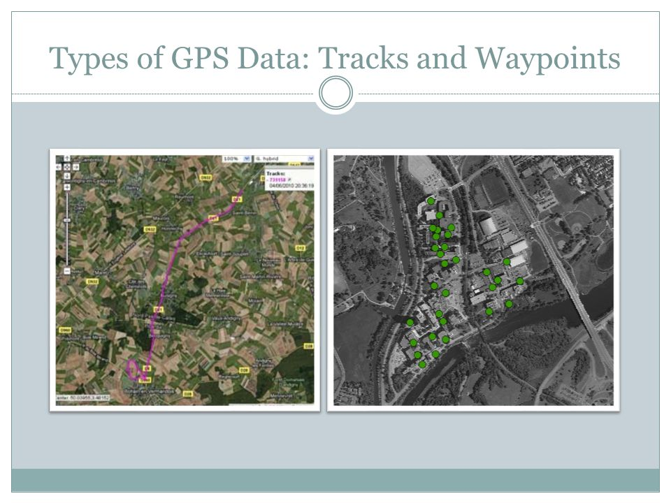 Types of GPS Data: Tracks and Waypoints