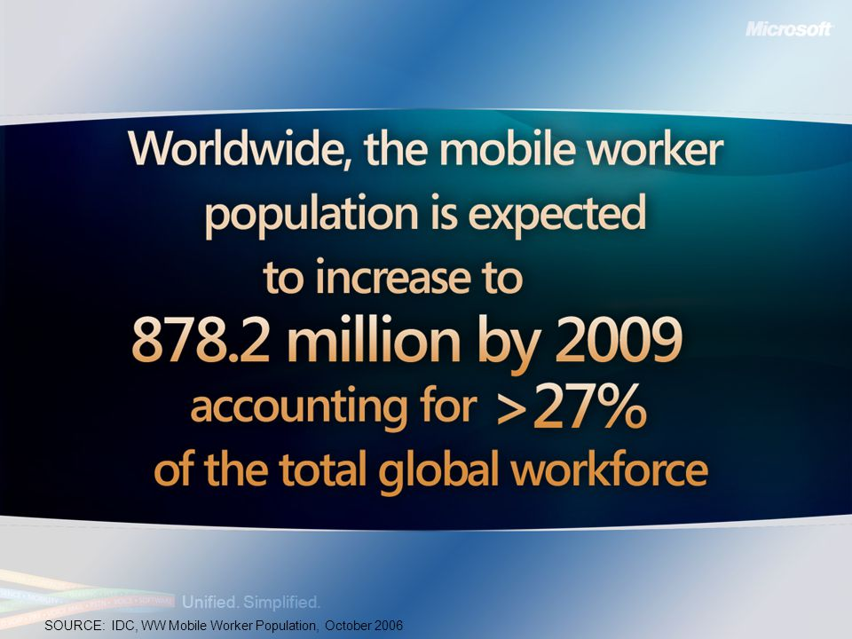 Unified. Simplified. SOURCE: IDC, WW Mobile Worker Population, October 2006