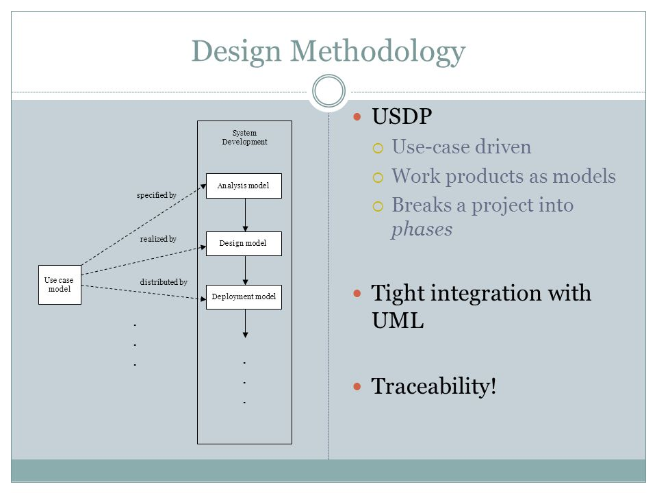 Design Methodology USDP Use-case driven Work products as models Breaks a project into phases Tight integration with UML Traceability.