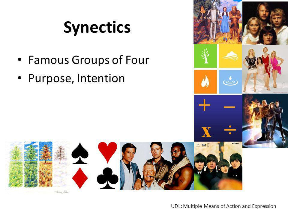 Synectics Famous Groups of Four Purpose, Intention UDL: Multiple Means of Action and Expression