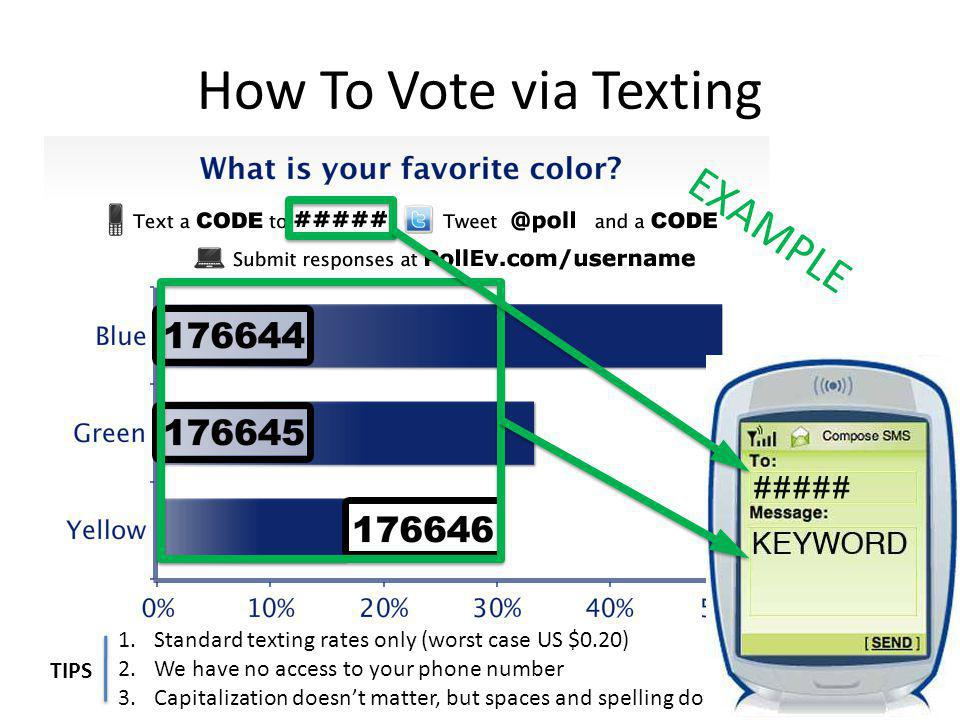 How To Vote via Texting 1.Standard texting rates only (worst case US $0.20) 2.We have no access to your phone number 3.Capitalization doesnt matter, but spaces and spelling do TIPS EXAMPLE