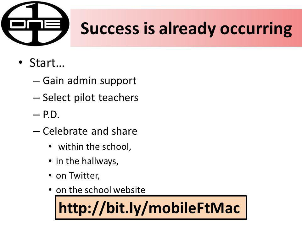 Success is already occurring Start… – Gain admin support – Select pilot teachers – P.D.