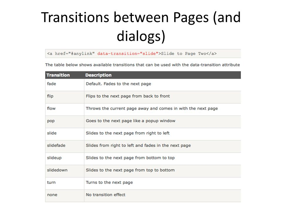 Transitions between Pages (and dialogs)