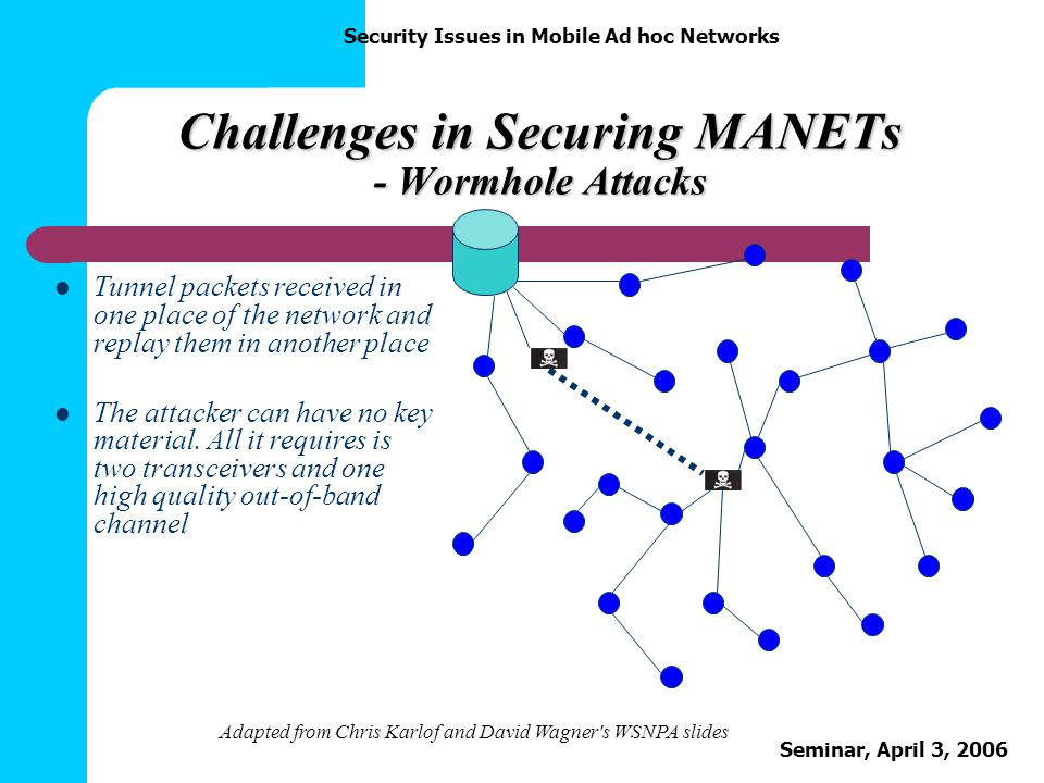 Security Issues in Mobile Ad hoc Networks Seminar, April 3, 2006 Challenges in Securing MANETs - Wormhole Attacks Tunnel packets received in one place