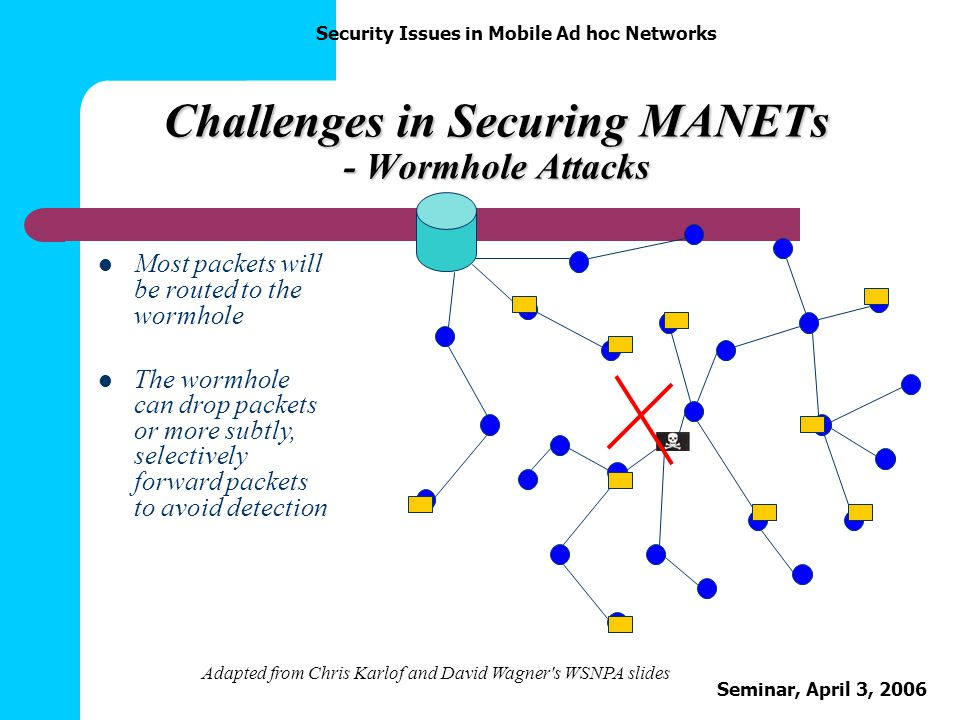 Security Issues in Mobile Ad hoc Networks Seminar, April 3, 2006 Challenges in Securing MANETs - Wormhole Attacks Most packets will be routed to the w