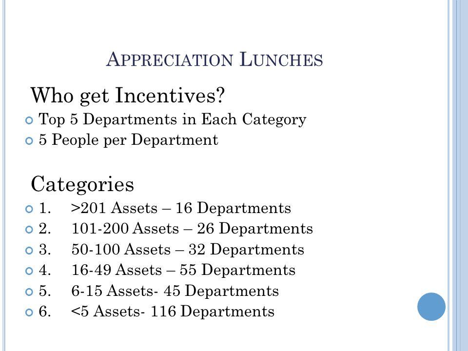 A PPRECIATION L UNCHES Who get Incentives.
