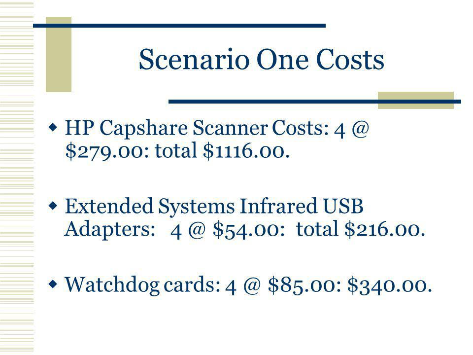 Scenario One Costs HP Capshare Scanner Costs: $279.00: total $