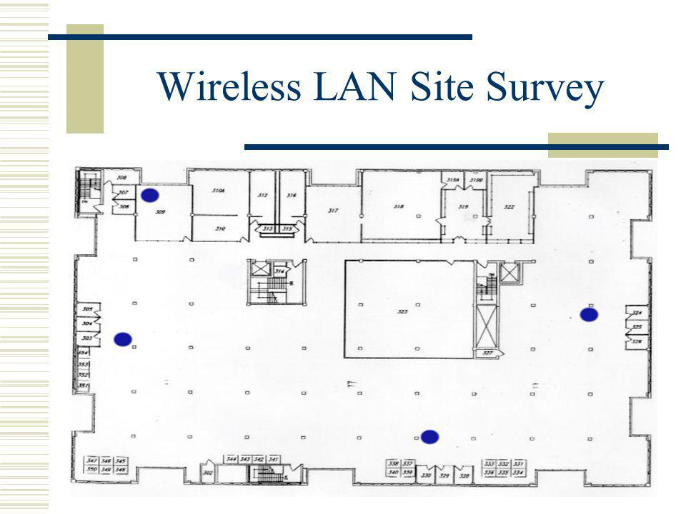Wireless LAN Site Survey