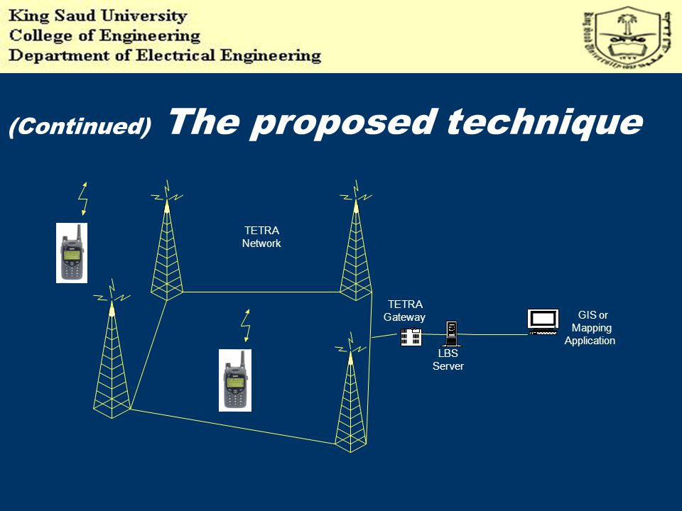 5-Why TETRA is selected as a platform for the application of the proposed technique.