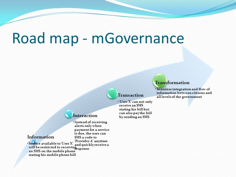 Road map - mGovernance Information Service available to User X will be restricted to receiving an SMS on the mobile phone stating his mobile phone bill Interaction Instead of receiving alerts only when payment for a service is due, the user can SMS a code to Provider A anytime and quickly receive a response Transaction User X can not only receive an SMS stating his bill but can also pay the bill by sending an SMS Transformation Seamless integration and flow of information between citizens and all levels of the government