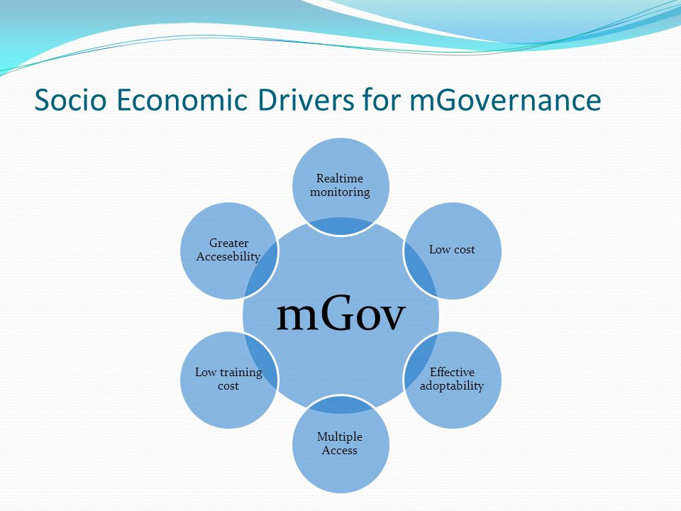 Socio Economic Drivers for mGovernance mGov Realtime monitoring Low cost Effective adoptability Multiple Access Low training cost Greater Accesebility