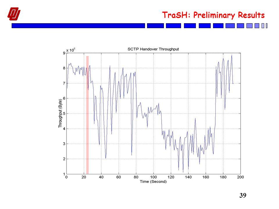 39 TraSH: Preliminary Results