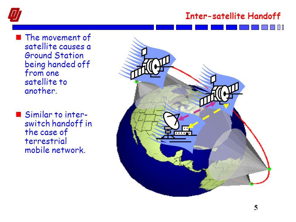 6 Link Handoff An Iridium design, with 96 active satellites in 8 planes of 12.