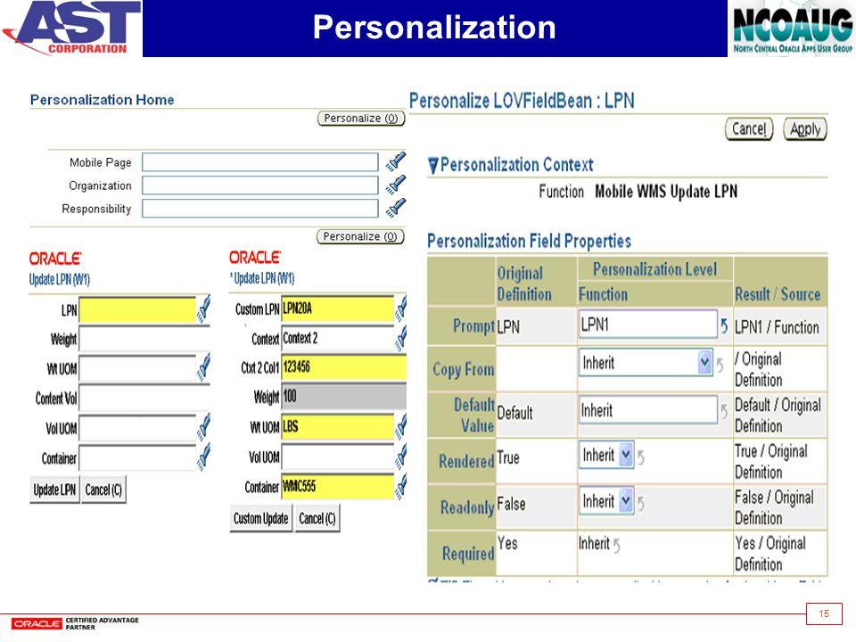 15 Personalization