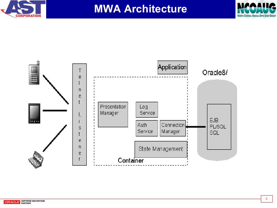 6 MWA Architecture