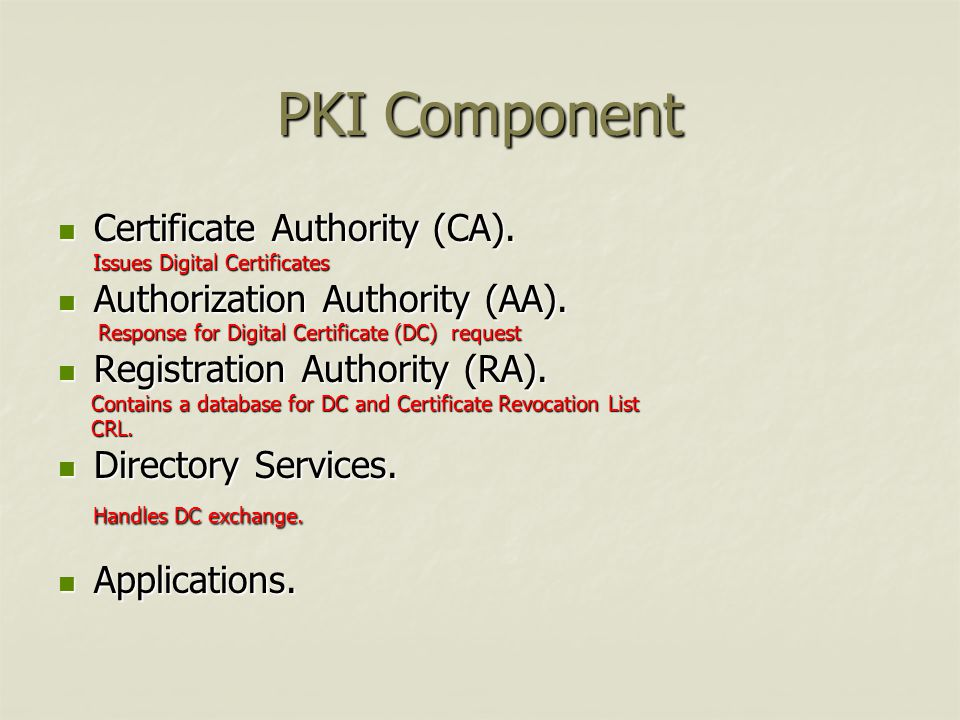 PKI Component Certificate Authority (CA).Certificate Authority (CA).