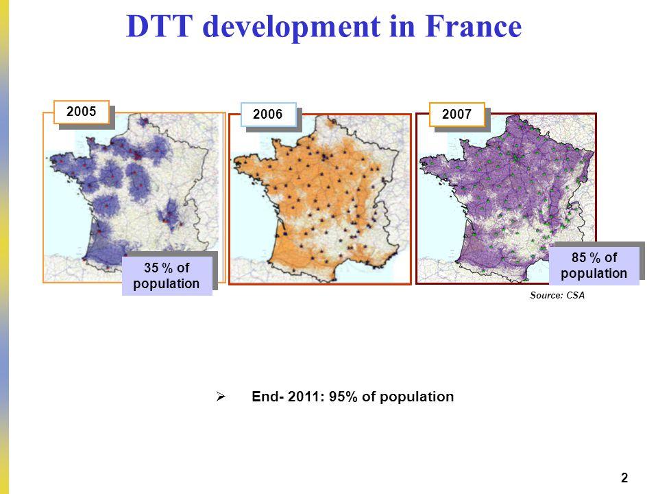 DEP – Pierre PETILLAULT, Didier GUILLOUX, Bernard CELLI – 20/10/2006 2 DTT development in France 2005 2006 2007 Source: CSA 85 % of population 35 % of population End- 2011: 95% of population