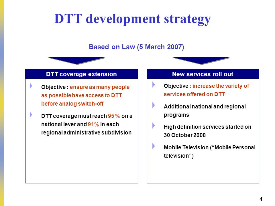 DEP – Pierre PETILLAULT, Didier GUILLOUX, Bernard CELLI – 20/10/2006 4 DTT coverage extension Objective : ensure as many people as possible have access to DTT before analog switch-off DTT coverage must reach 95 % on a national lever and 91% in each regional administrative subdivision New services roll out Objective : increase the variety of services offered on DTT Additional national and regional programs High definition services started on 30 October 2008 Mobile Television (Mobile Personal television) DTT development strategy Based on Law (5 March 2007)