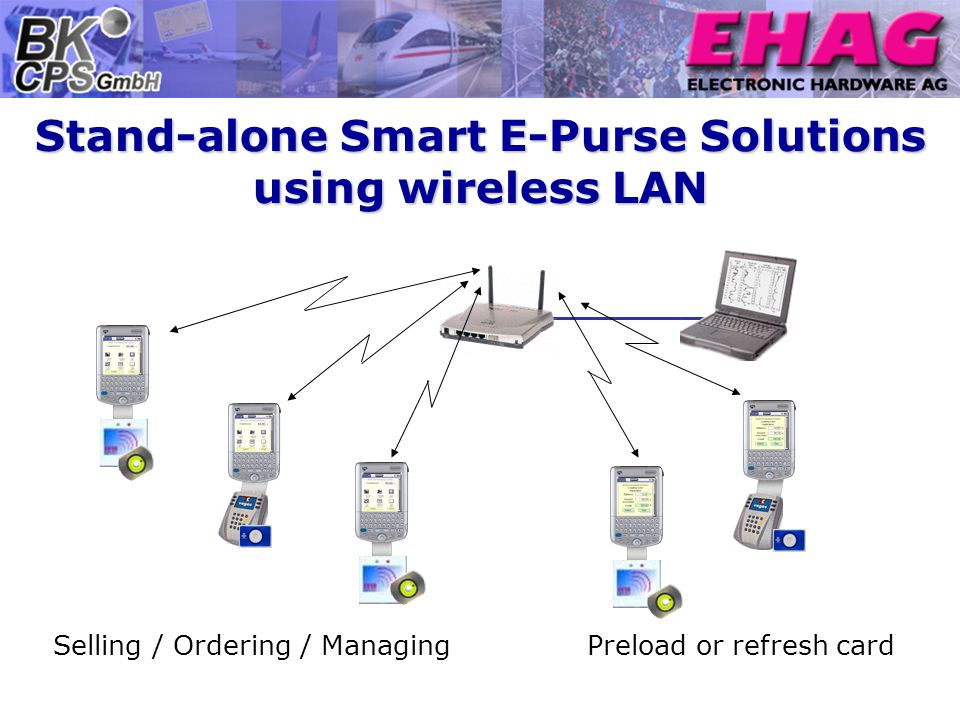 Stand-alone Smart E-Purse Solutions using wireless LAN Preload or refresh card Selling / Ordering / Managing