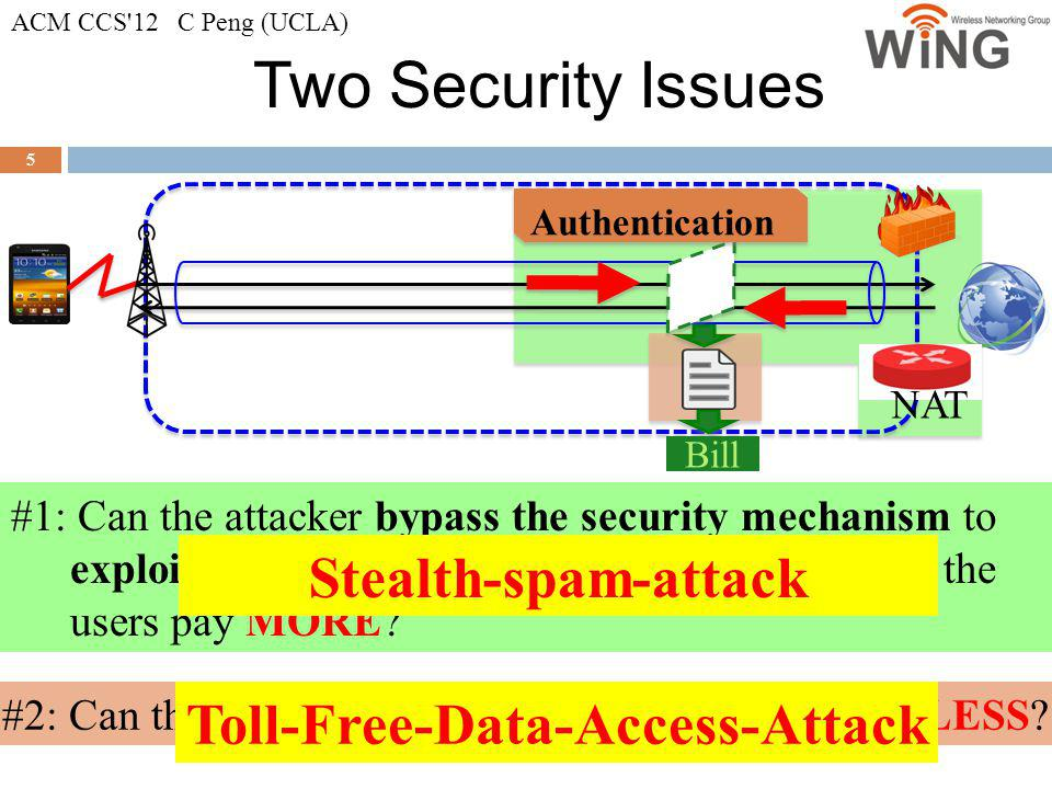 Two Security Issues 5 NAT Authentication Bill #1: Can the attacker bypass the security mechanism to exploit charging architecture loophole to make the