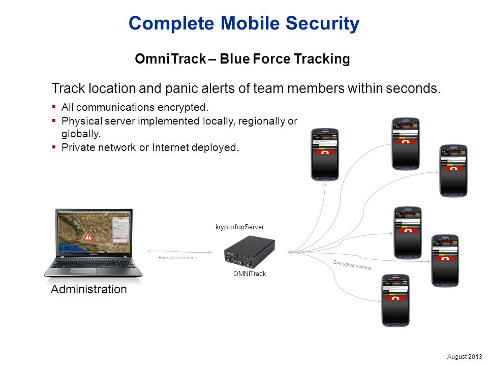 August 2013 Complete Mobile Security OmniTrack – Blue Force Tracking kryptofonServer OMNITrack Encrypted comms Track location and panic alerts of team members within seconds.