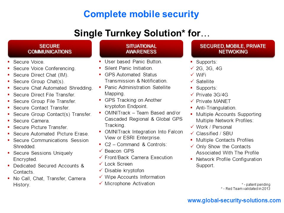 www.global-security-solutions.com Industry Leading Authentication and Key Management.
