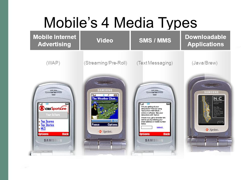 Mobile Internet Advertising (WAP) Proven Marketing Model Ad types –Data capture (SMS address) –Click to call –Store locator –Coupon –Contests/Sweepstakes –Trivia –Tune-in Campaign Averages: –Click through rate: average 3-5% –CPM: average $35-50
