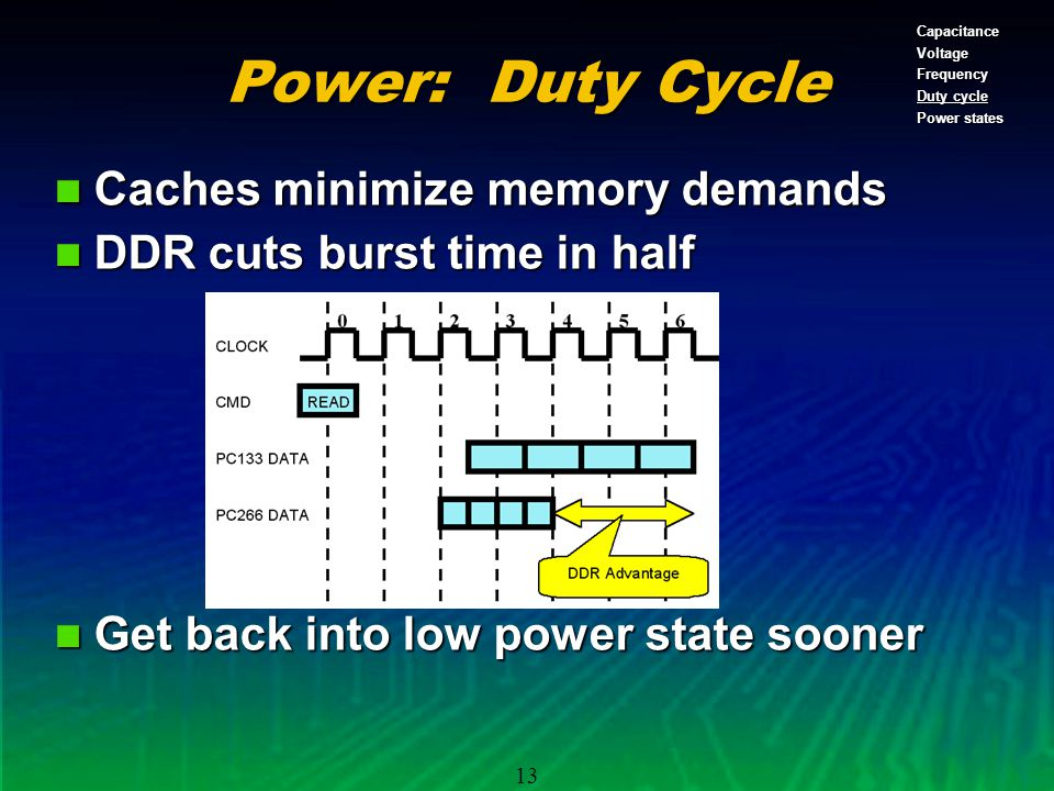 13 Power: Duty Cycle Caches minimize memory demands Caches minimize memory demands DDR cuts burst time in half DDR cuts burst time in half Get back into low power state sooner Get back into low power state sooner CapacitanceVoltageFrequency Duty cycle Power states