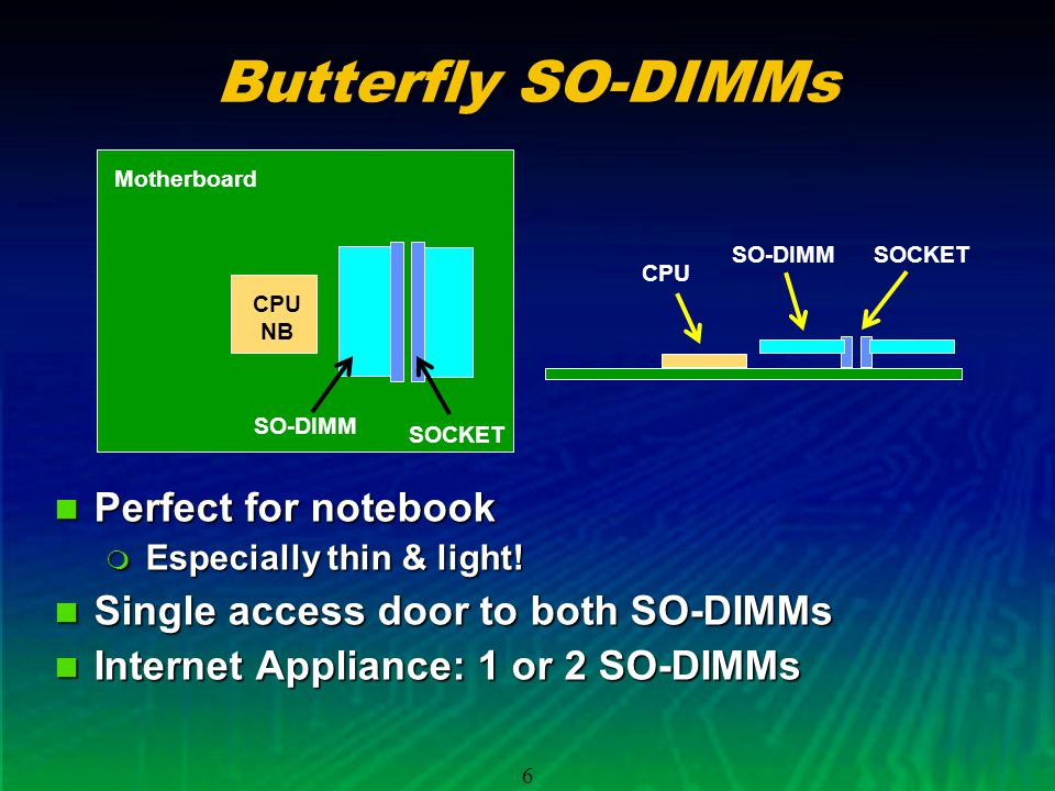 6 Butterfly SO-DIMMs Perfect for notebook Perfect for notebook Especially thin & light.