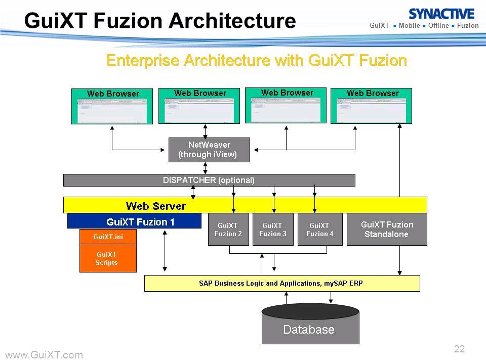 www.GuiXT.com GuiXT Mobile Offline Fuzion 22 GuiXT Fuzion Architecture