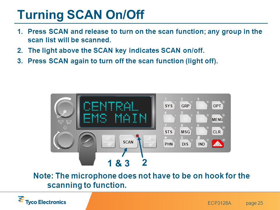 ECP3128Apage 25 Turning SCAN On/Off 1.Press SCAN and release to turn on the scan function; any group in the scan list will be scanned. 2.The light abo