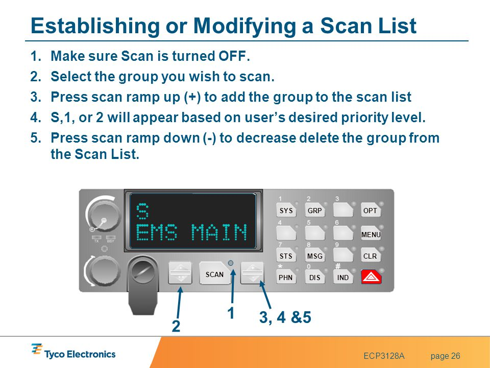 ECP3128Apage 26 Establishing or Modifying a Scan List 1.Make sure Scan is turned OFF. 2.Select the group you wish to scan. 3.Press scan ramp up (+) to